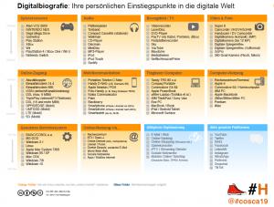 Digitale Biographie Einstiegserlebnis
